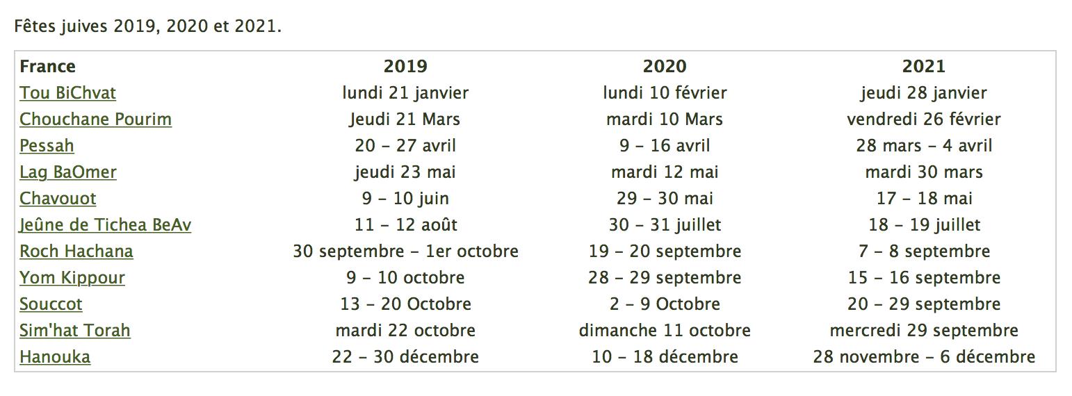 Calendrier Fetes Juives 2021 Calendrier Fêtes Juives 2019, 2020, 2021 – Association Cultuelle